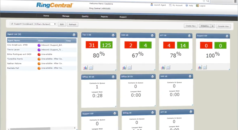RingCentral Contact Center screenshot: Flexible, user-friendly analytics
