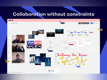 Miro Software - Experience the power of the #1 visual collaboration platform to create, collaborate, and centralize communication across your company.