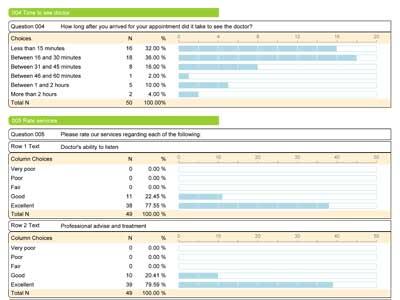 Digivey Survey Suite report generation
