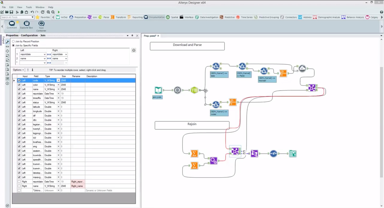 Analysis module creation