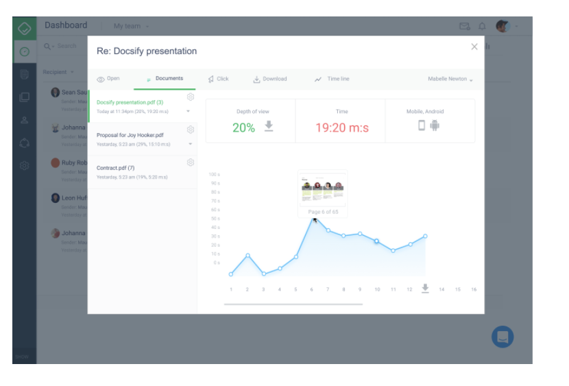 Docsify screenshot: Identify the needs and interests of prospects with in-depth per-page reports