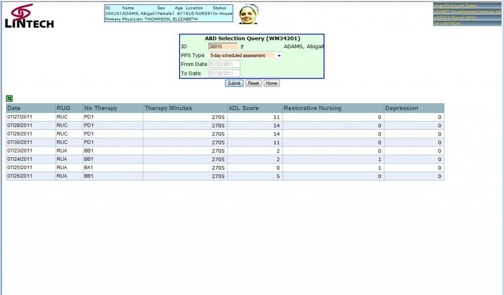 ARD analyzer