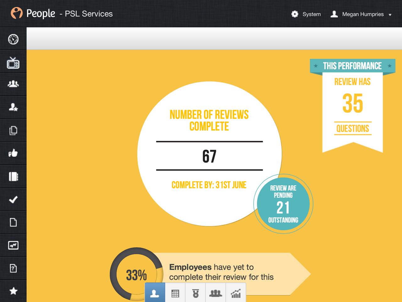 PeopleHR Software - Build progress reports