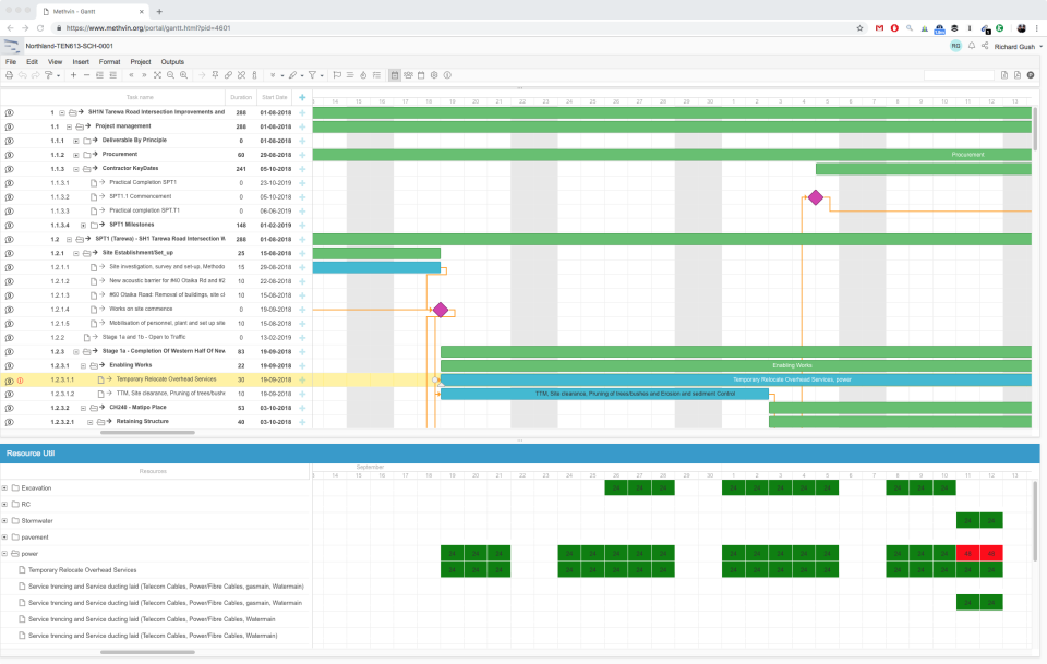 Ensure projects are completed on time with collaborative Gantt scheduling tools
