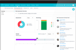 Compliance Manager screenshot: Risk Assessment Manager