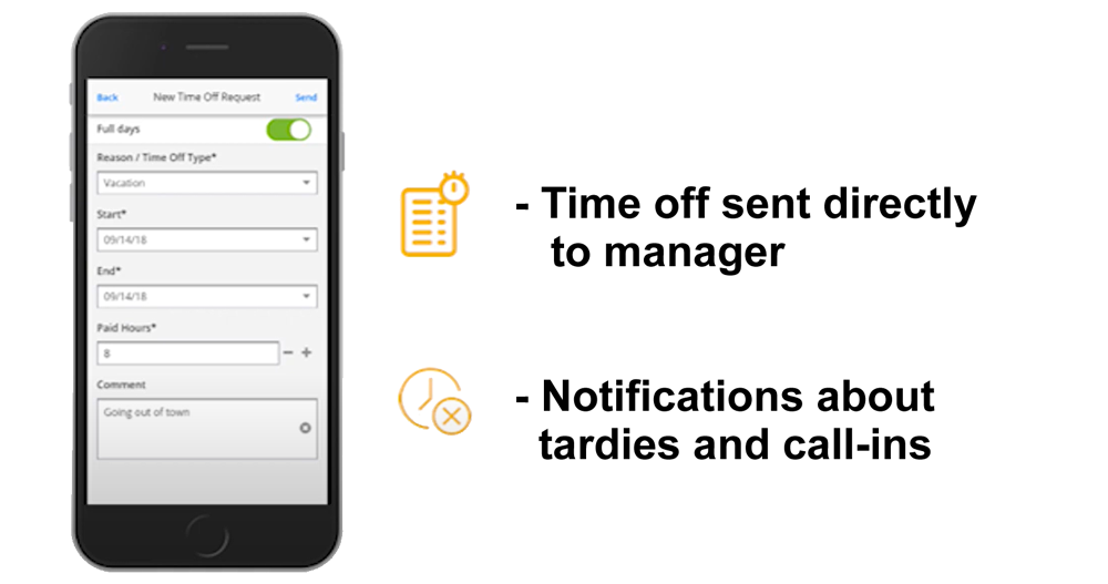UniFocus Software - UniFocus mobile app allows you to receive time off requests and tardy/call-in notifications