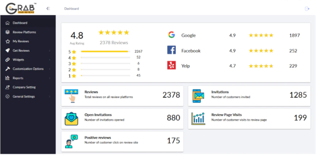 Grab Your Reviews dashboard