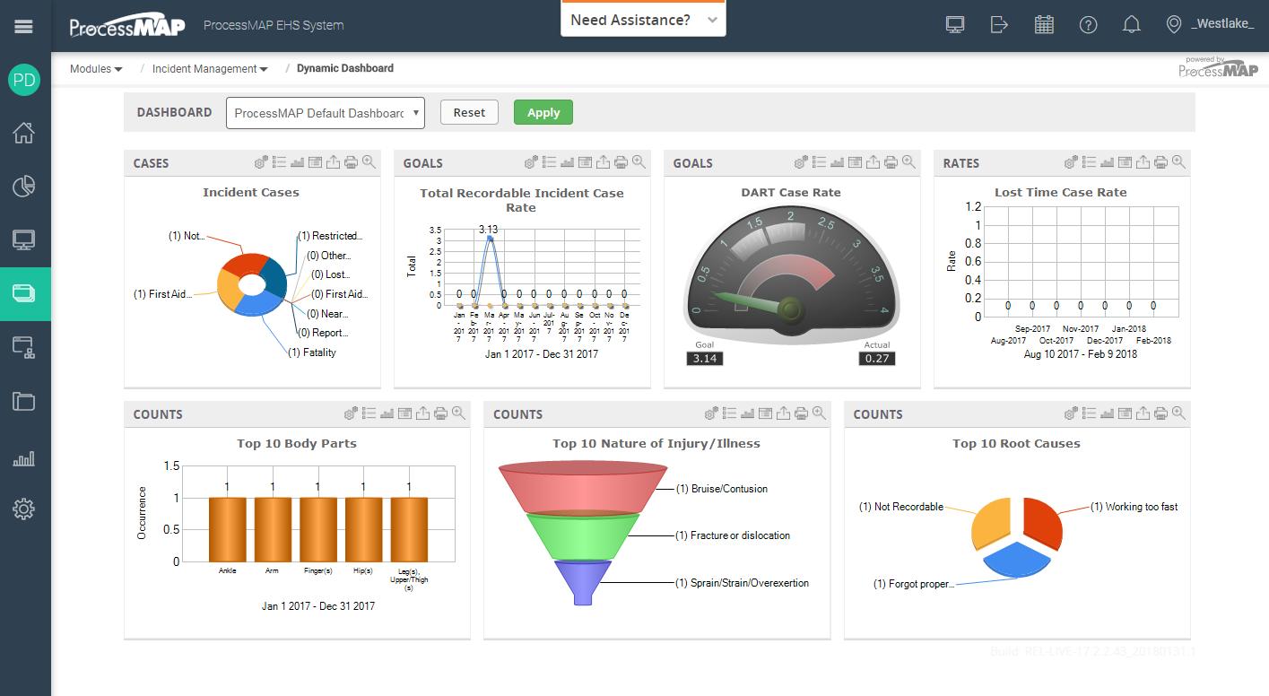 ProcessMAP EHS Platform Software - Incident management dashboard