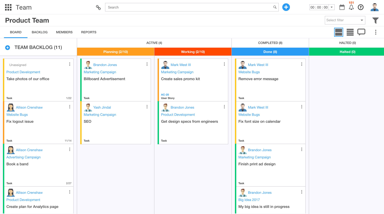 Ravetree Software - Teams