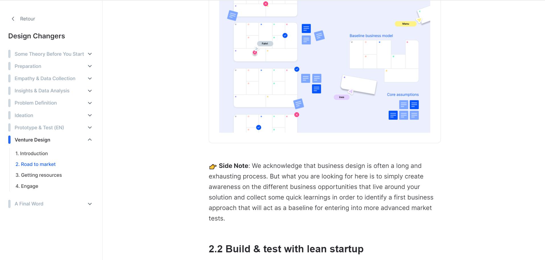 Built-in team methodology