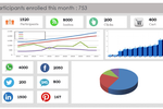 InviteReferrals screenshot: In-depth analytics give users valuable insight into referral program performance