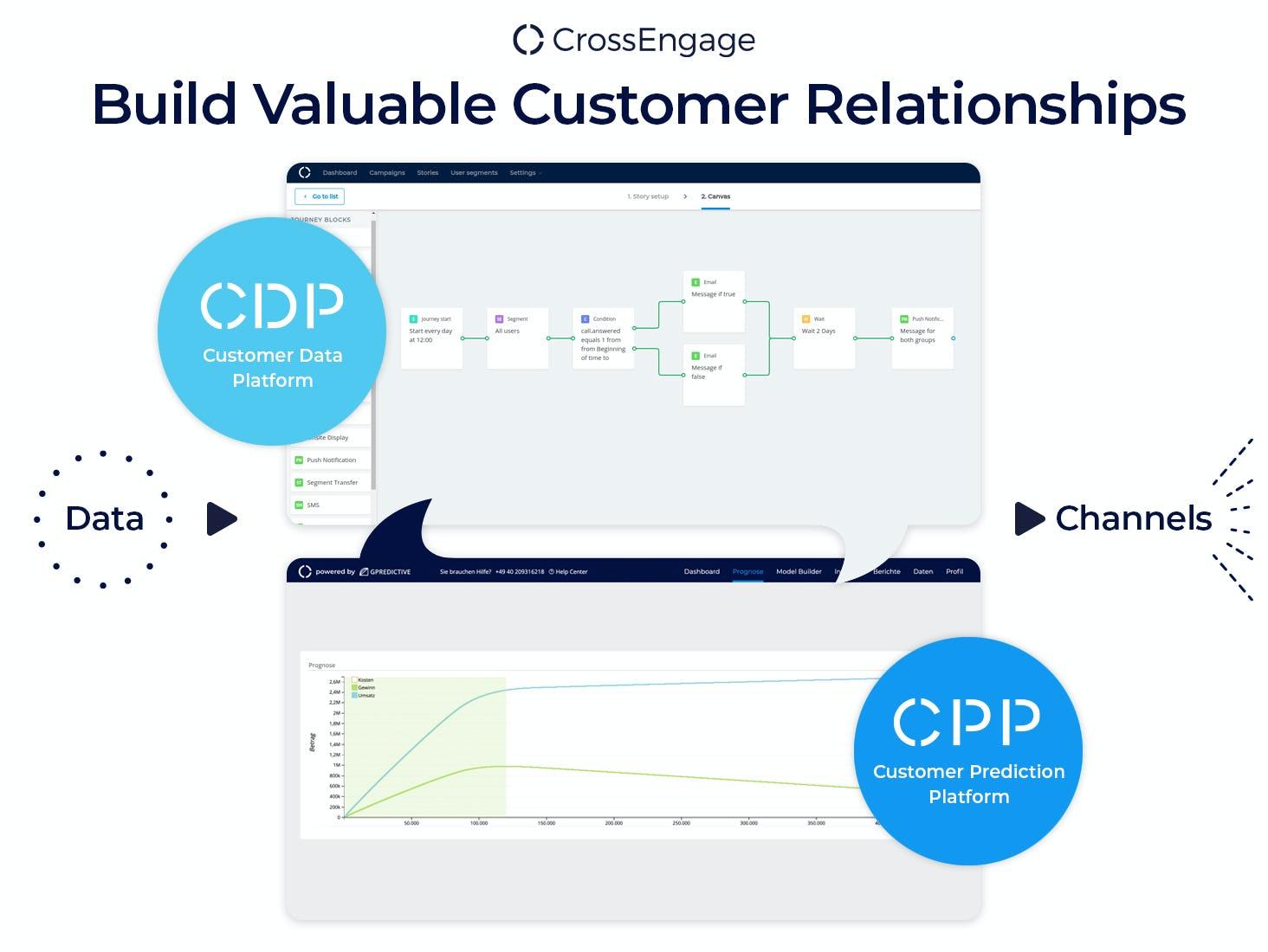 CrossEngage Software - Build Valuable Customer Relationships