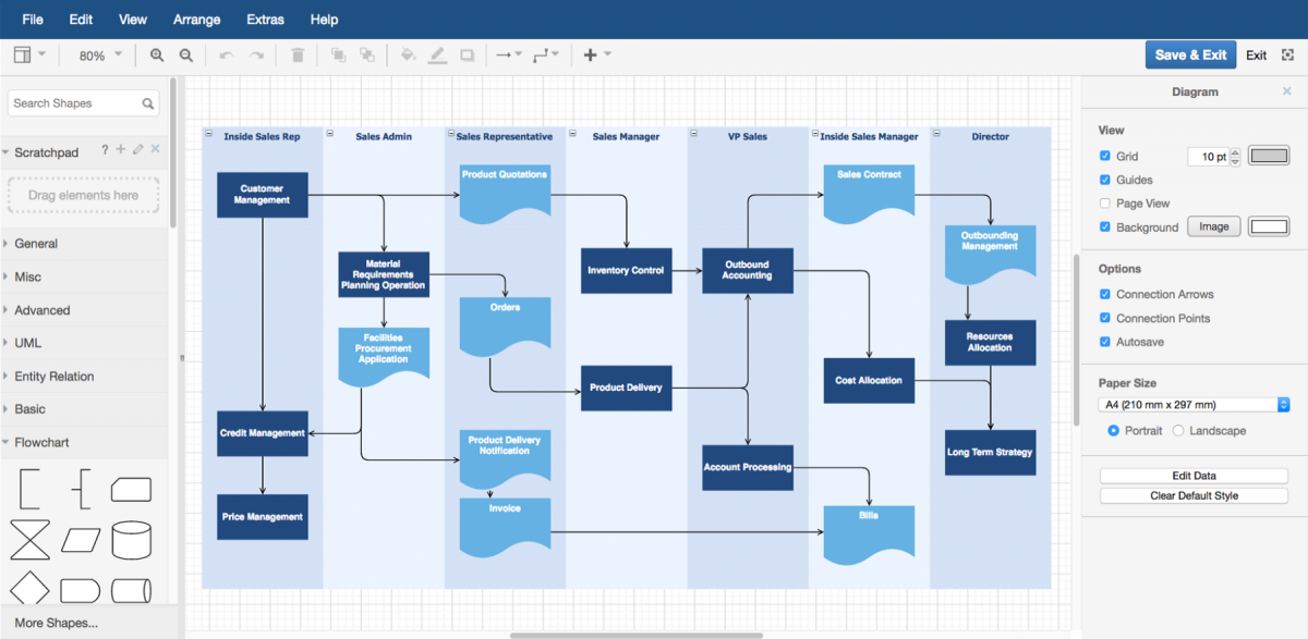 draw.io supports all of the shapes used in flow charts of various types