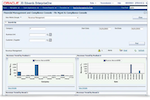 Captura de tela do JD Edwards EnterpriseOne: Financial management compliance console revenue management application gives users easy access to view essential financial metrics including days sales outstanding data