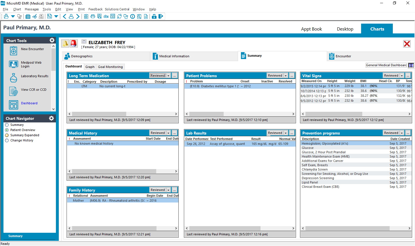 Clinical Dashboards allow each provider to review the entire patient chart in a single view customized to the most important information they want to see at a glance. Each user can customize their own dashboard.