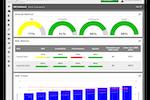CloudDISPATCH screenshot: CloudDispatch OEE dashboard
