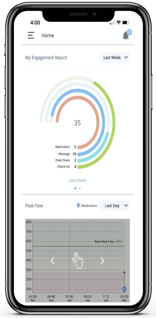 Keva Advisor App Home