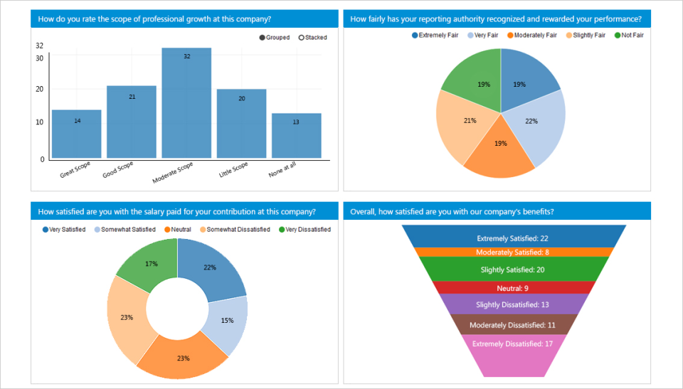 SutiSurvey screenshot: Analytics and reporting based on feedback results