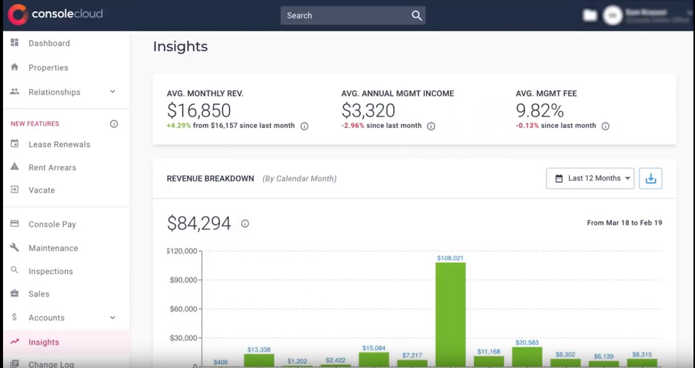 Console Cloud insights