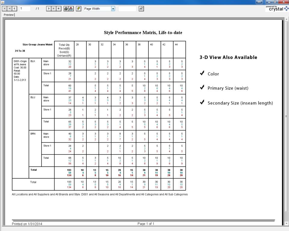 MultiFlex RMS Software - 4