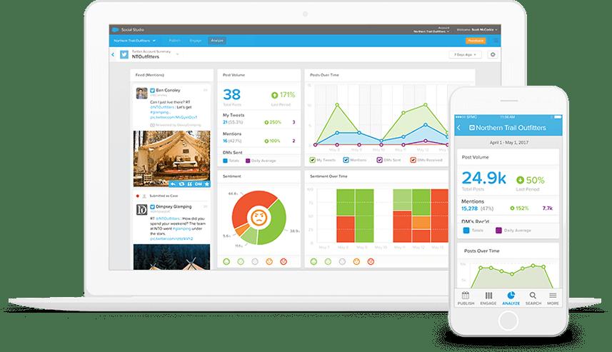 Salesforce Marketing Cloud Software - 5
