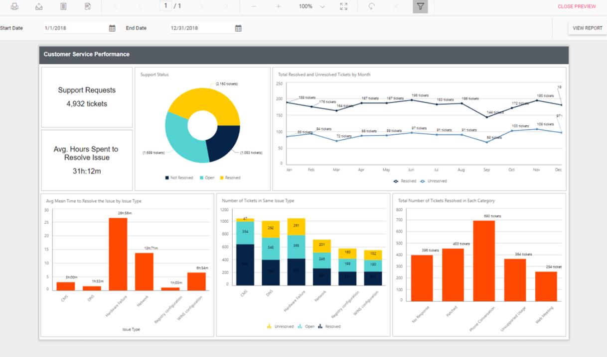 Bold Reports data visualization