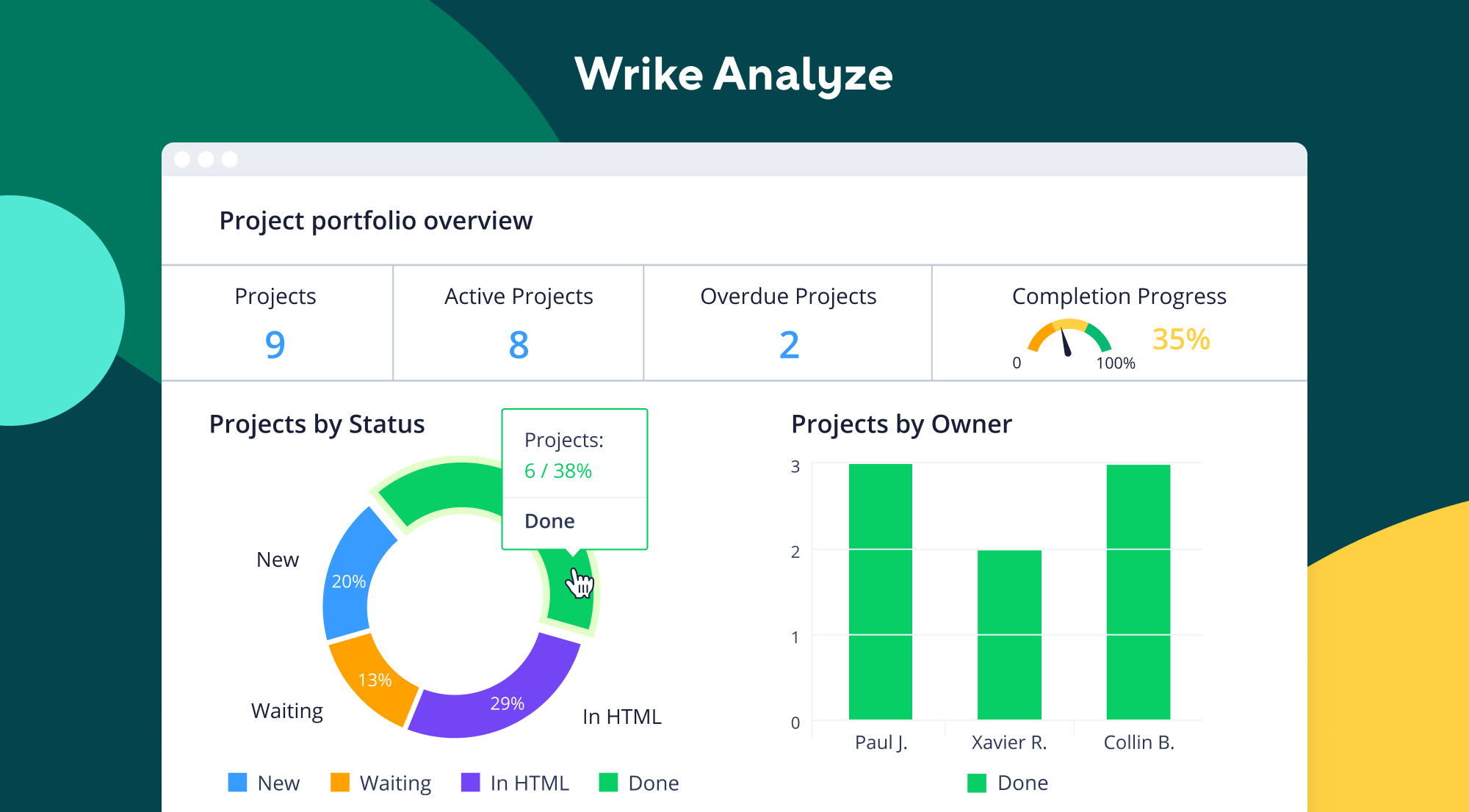 Wrike Software - Real time customized reports
