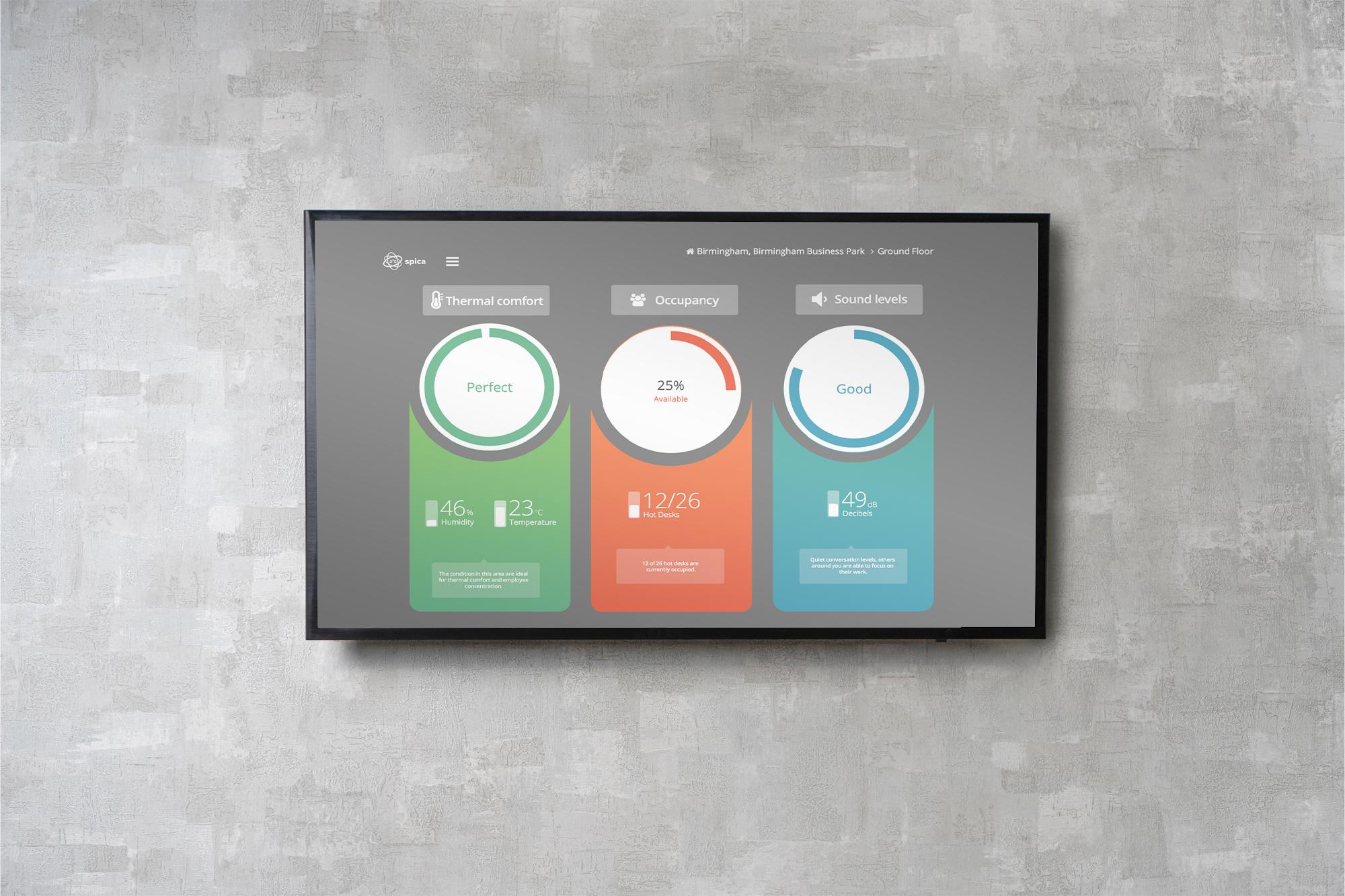 TV Kiosk View - Environment Air Quality Monitoring