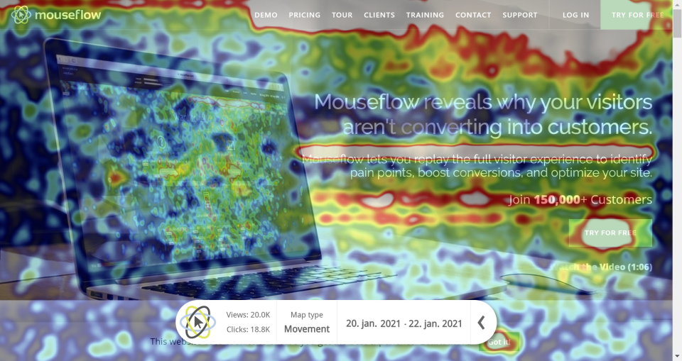 6 types of Heatmaps