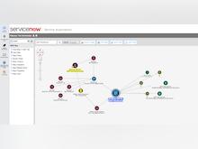 ServiceNow Logiciel - 13