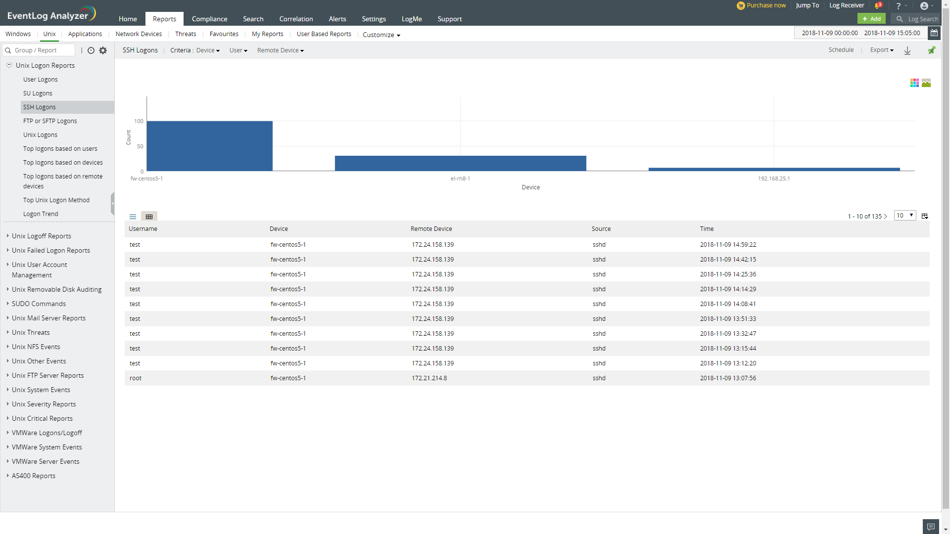 EventLogAnalyzer reports screenshot