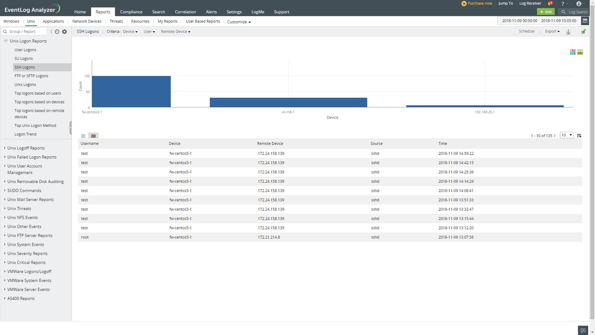ManageEngine EventLog Analyzer Software - EventLogAnalyzer reports screenshot