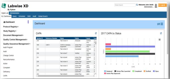 LabWise XD screenshot: Labwise XD dashboard