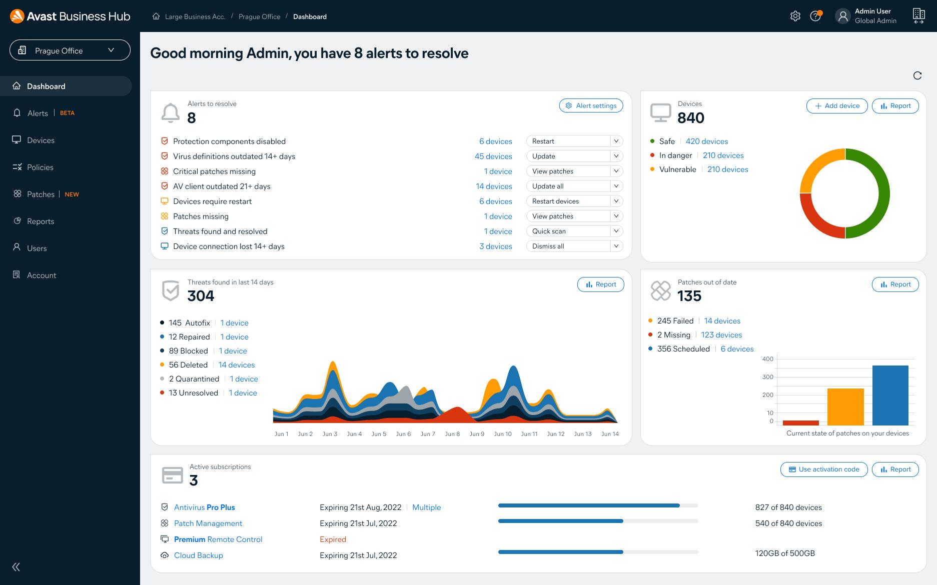 Business Hub - Patch Dashboard
