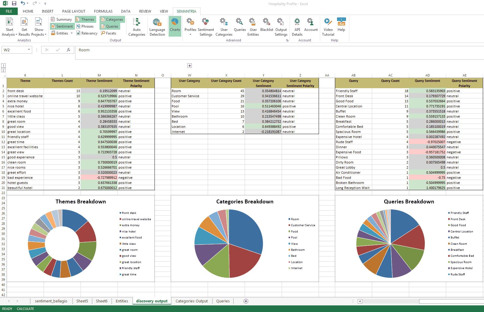 Semantria for Excel