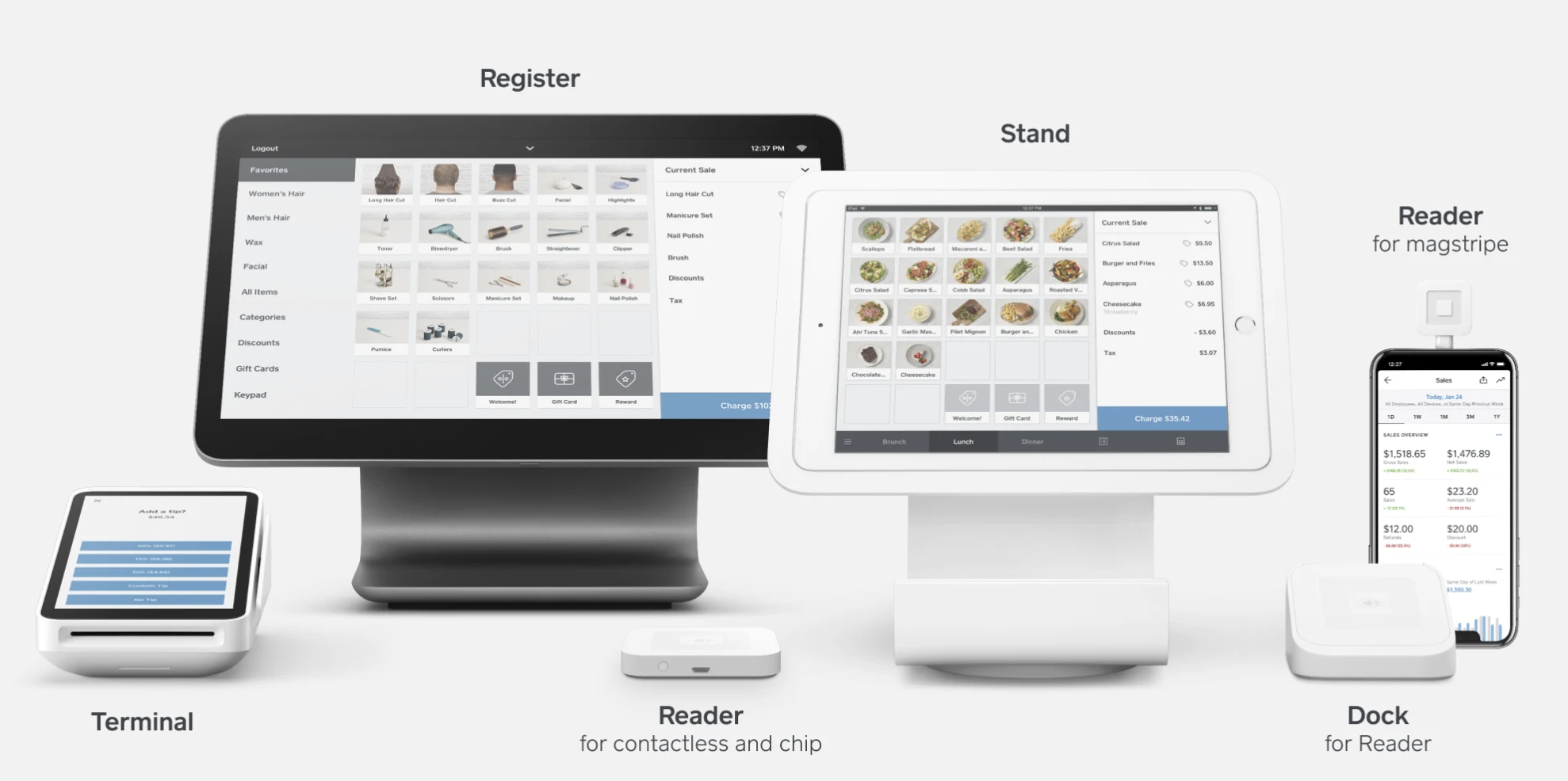 Square Point of Sale hardware