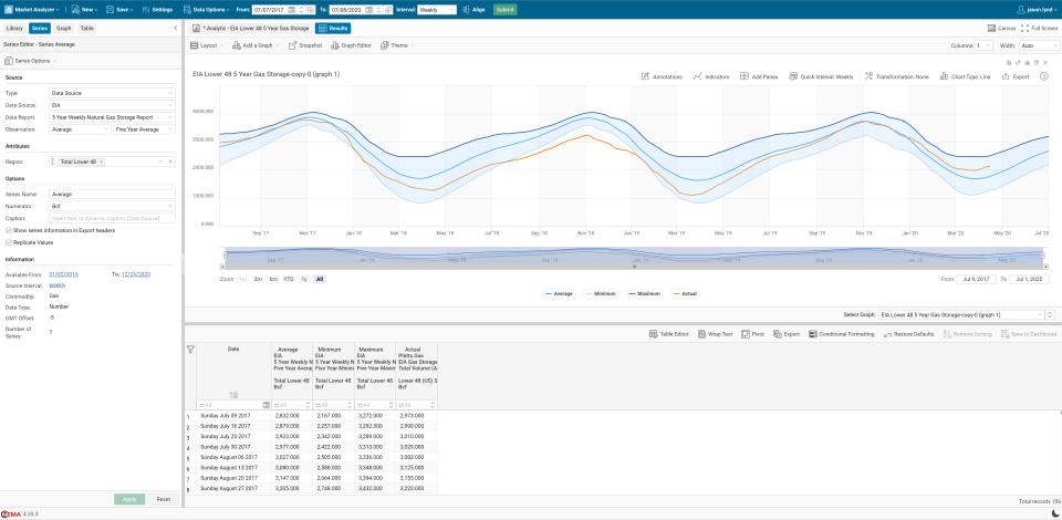Gas Storage Analytics
