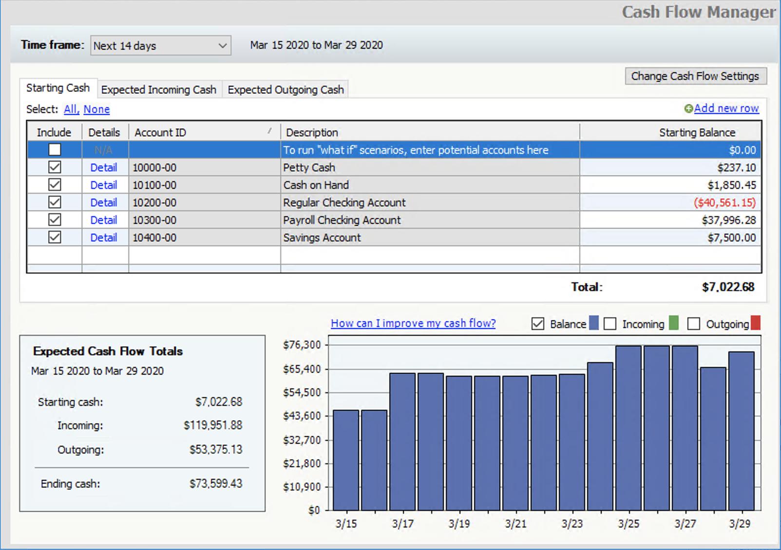 Sage 50cloud Software - Cash flow manager