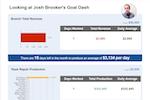 LogicBox Screenshot: Advanced User Profiles