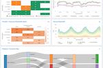 Kentik screenshot: Use the Kentik data centre to analyze network service and performance