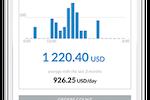 POSbistro screenshot: Sales reports