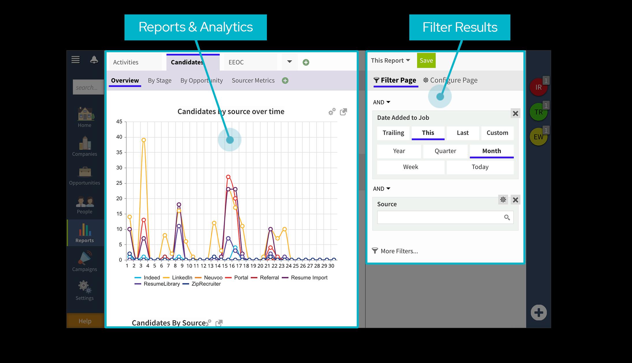 Custom metrics tracking and analytics reporting