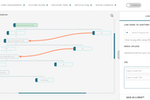 Knowmax screenshot: Knowmax interactive decision tree for customer support tickets