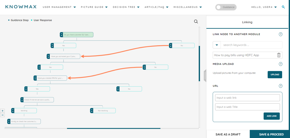 Knowmax interactive decision tree for customer support tickets