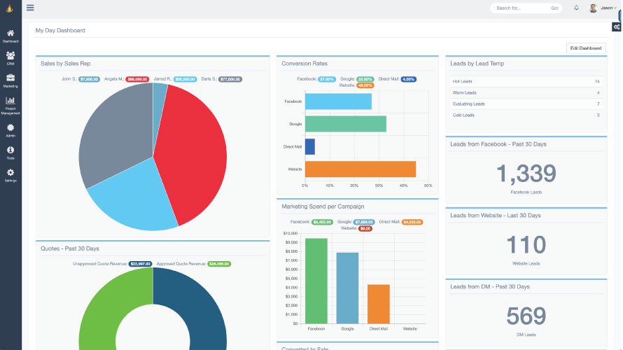 Pulse Software - Real-Time Reports