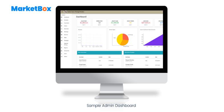 MarketBox Software - Admin Dashboard