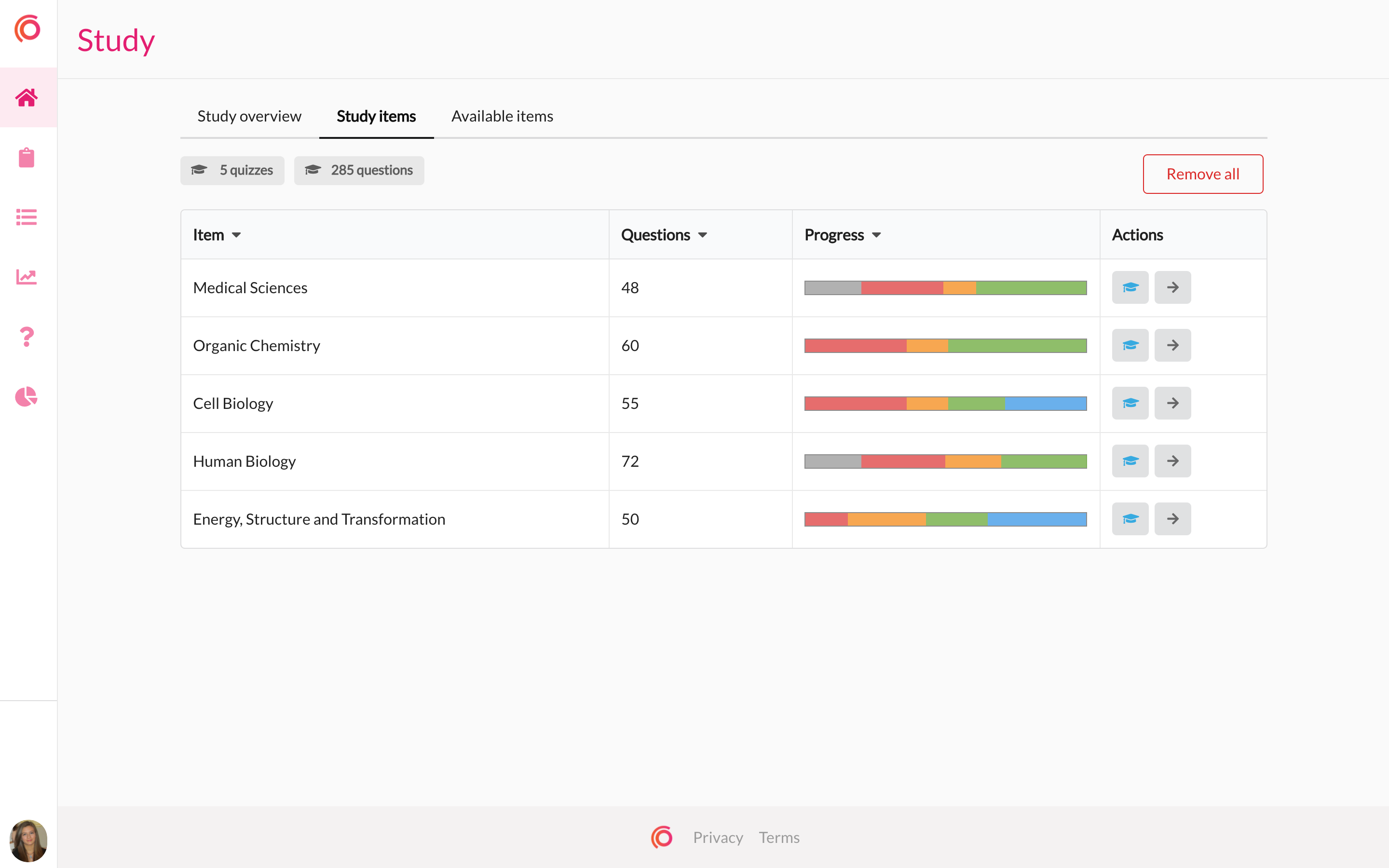 Learners can add and remove questions from their study in the study items dashboard.