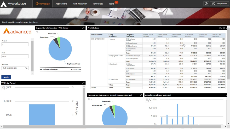 Cloud Financials Software - Dashboard