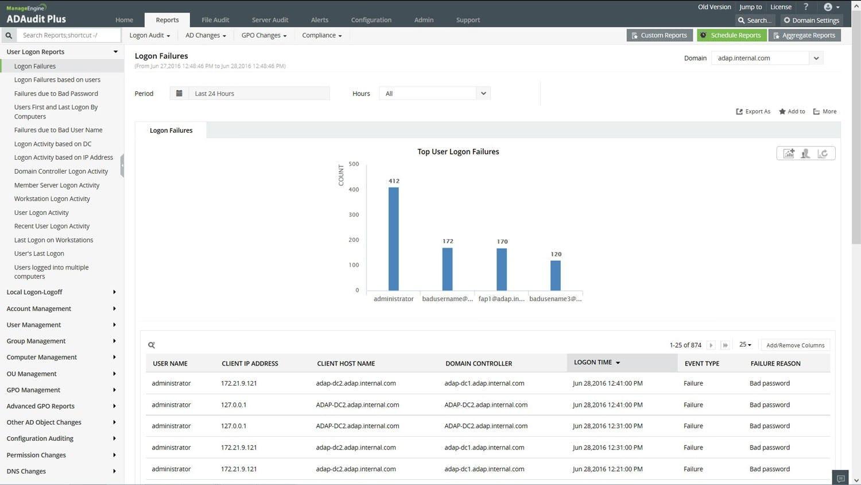 ManageEngine ADAudit Plus Software - 2