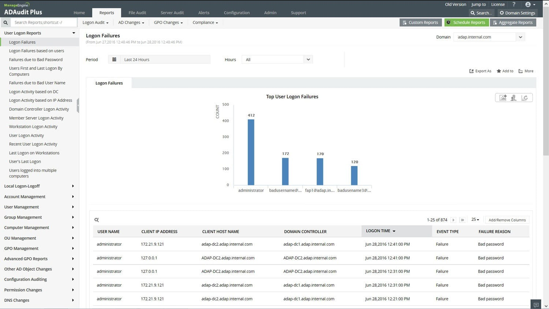 ManageEngine ADAudit Plus Software - Audit reports